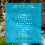 The most beautiful countries in the world